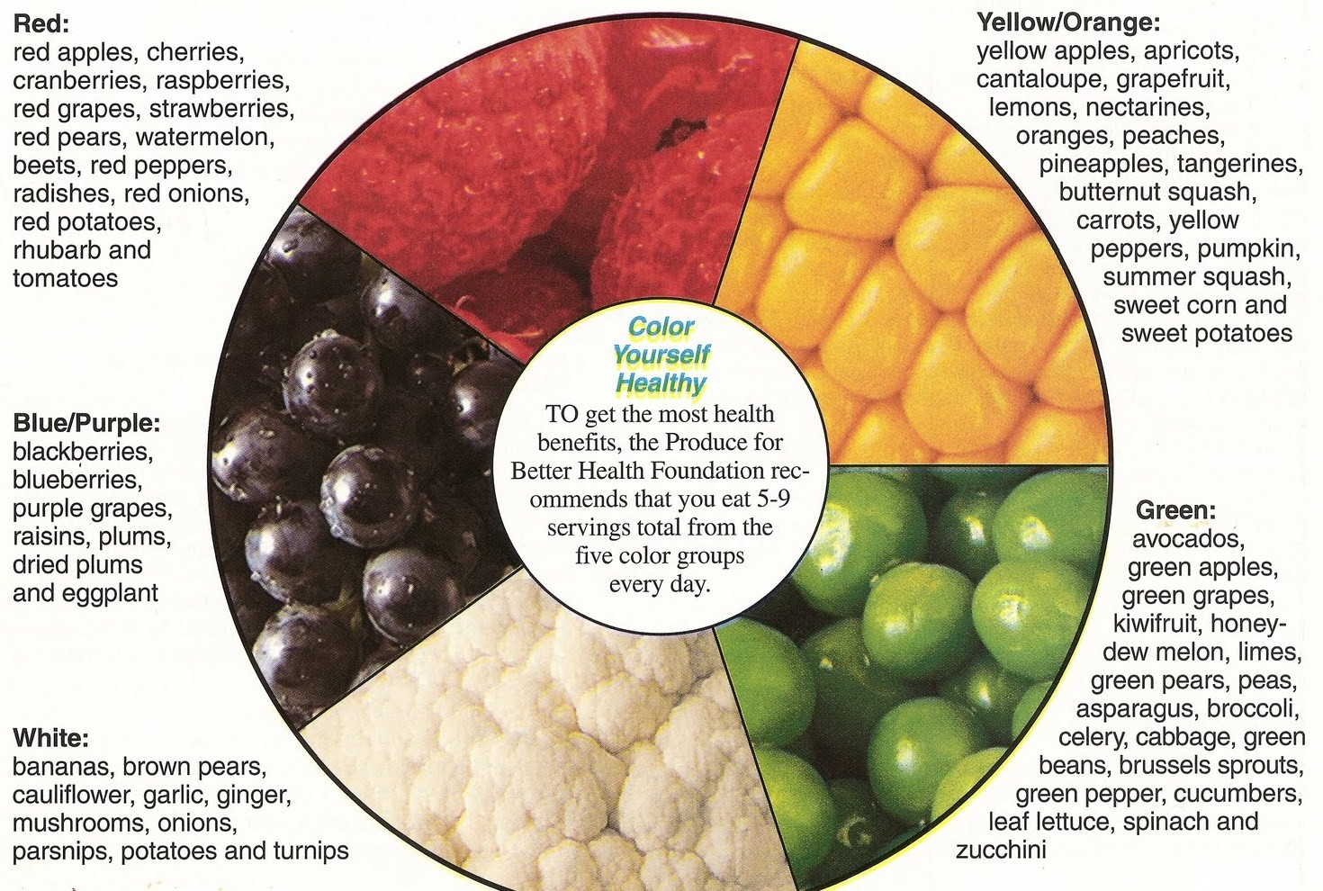 fruit veggie color wheel balance Eat Your Colors Every Day to Balance Your Diet (Guide)